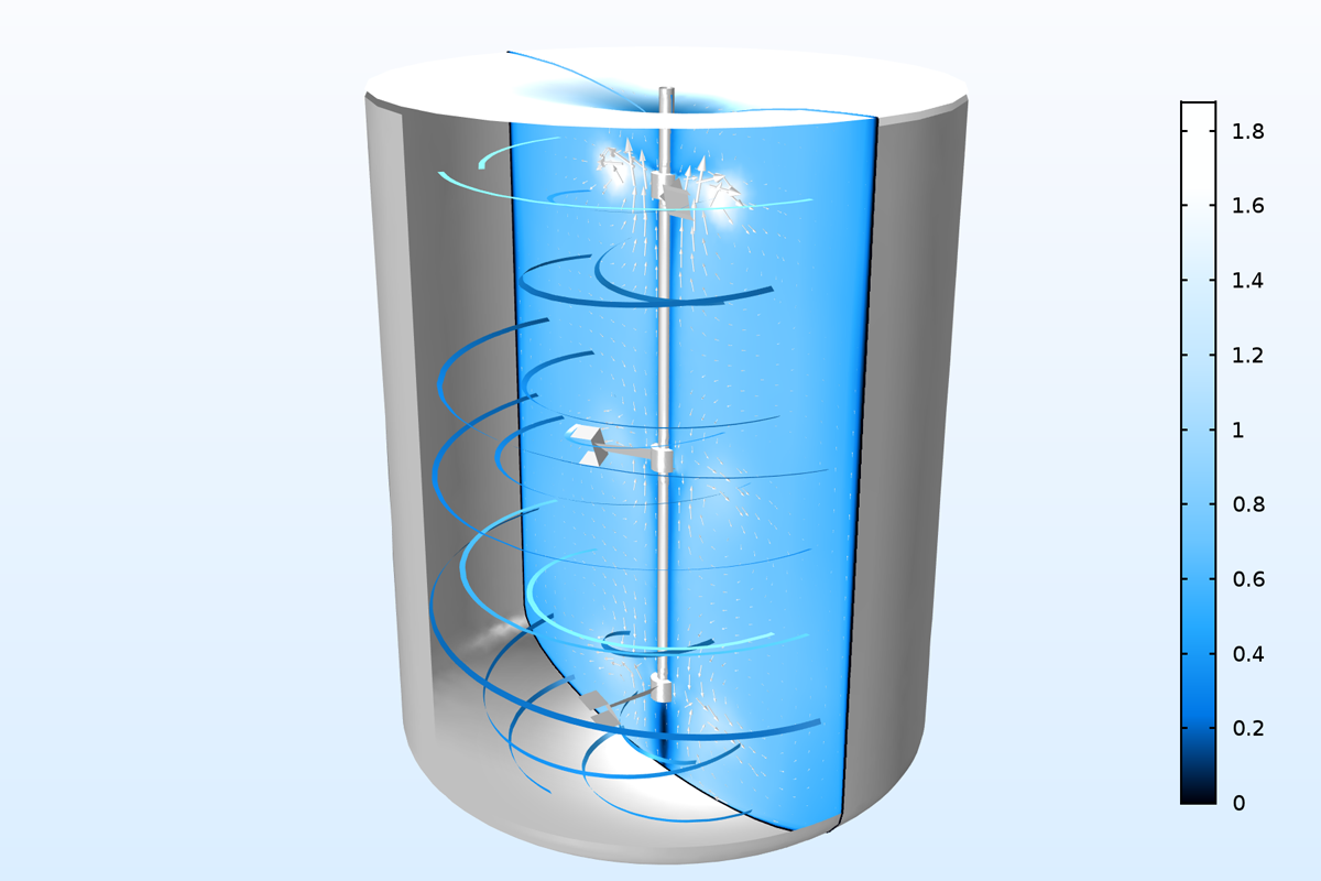 Simulation results obtained with the updated Mixer model embedded in the Mixer demo app.