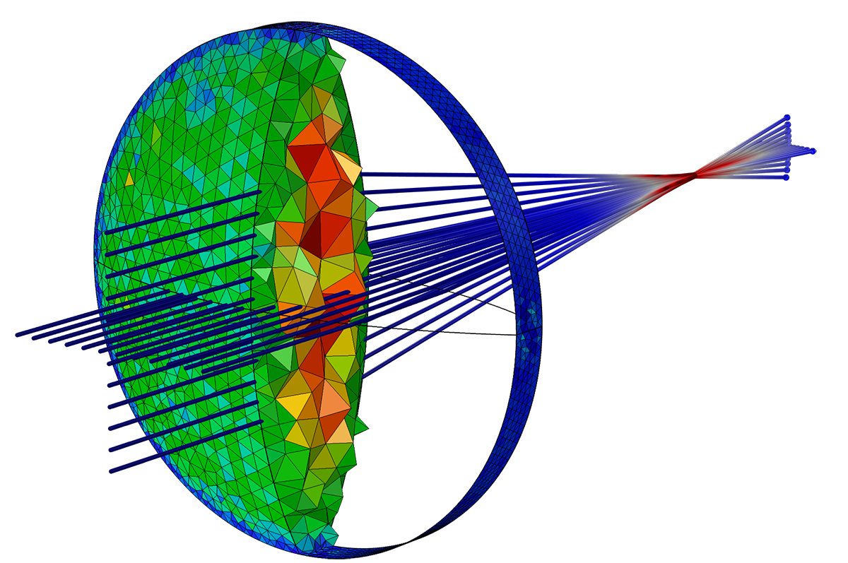 A collimated beam is focused by a convex lens. The rays can propagate in the lens and in the region outside the geometry where no mesh is defined. The color expression on the rays is based on their intensity, while the color of the mesh is proportional to the element size.
