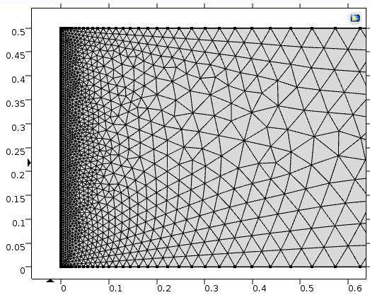 The mesh with much denser elements at the left boundary, where the Ideal Schottky boundary condition is applied.
