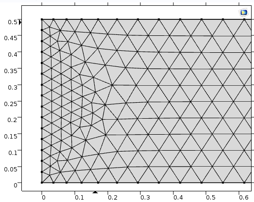 The mesh without much refinement at the left boundary, where the Ideal Schottky boundary condition is applied.