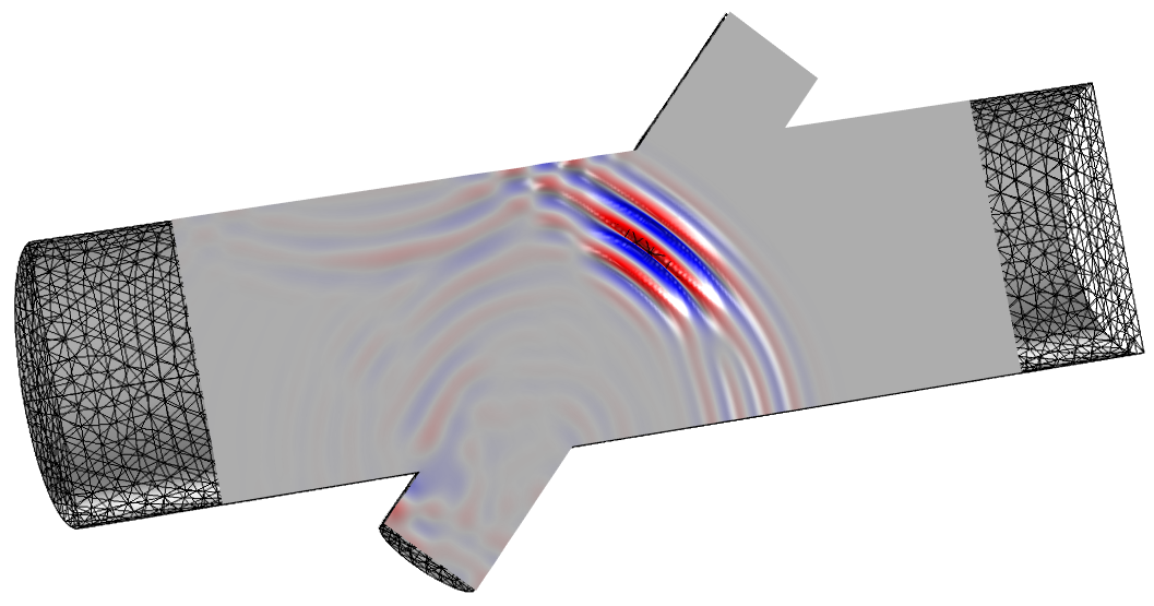A Gaussian pressure pulse in the symmetry plane of a model where the waves are absorbed in the absorbing layers at the left and right side of the main flow channel using the newly introduced discontinuous Galerkin method.