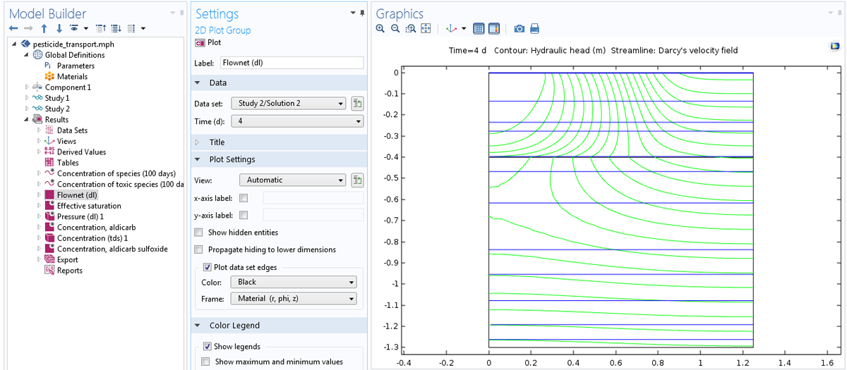 The Richards' Equation interface showing the new Flownet plot group. Note the combined contour and streamline plots.