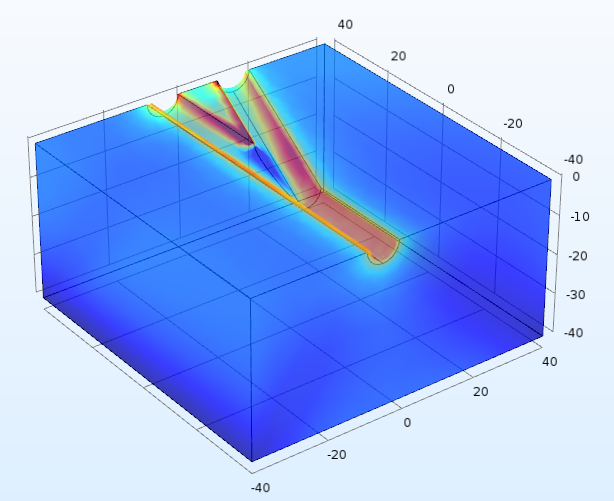 Stress distribution in a poroelastic analysis, from the Application Library's Failure of a Multilateral Well tutorial model. NOTE: In order to model poroelastic behavior, use the Subsurface Flow Module or a combination of the Structural Mechanics Module and a fluid flow add-on module that supports the Darcy's Law interface.