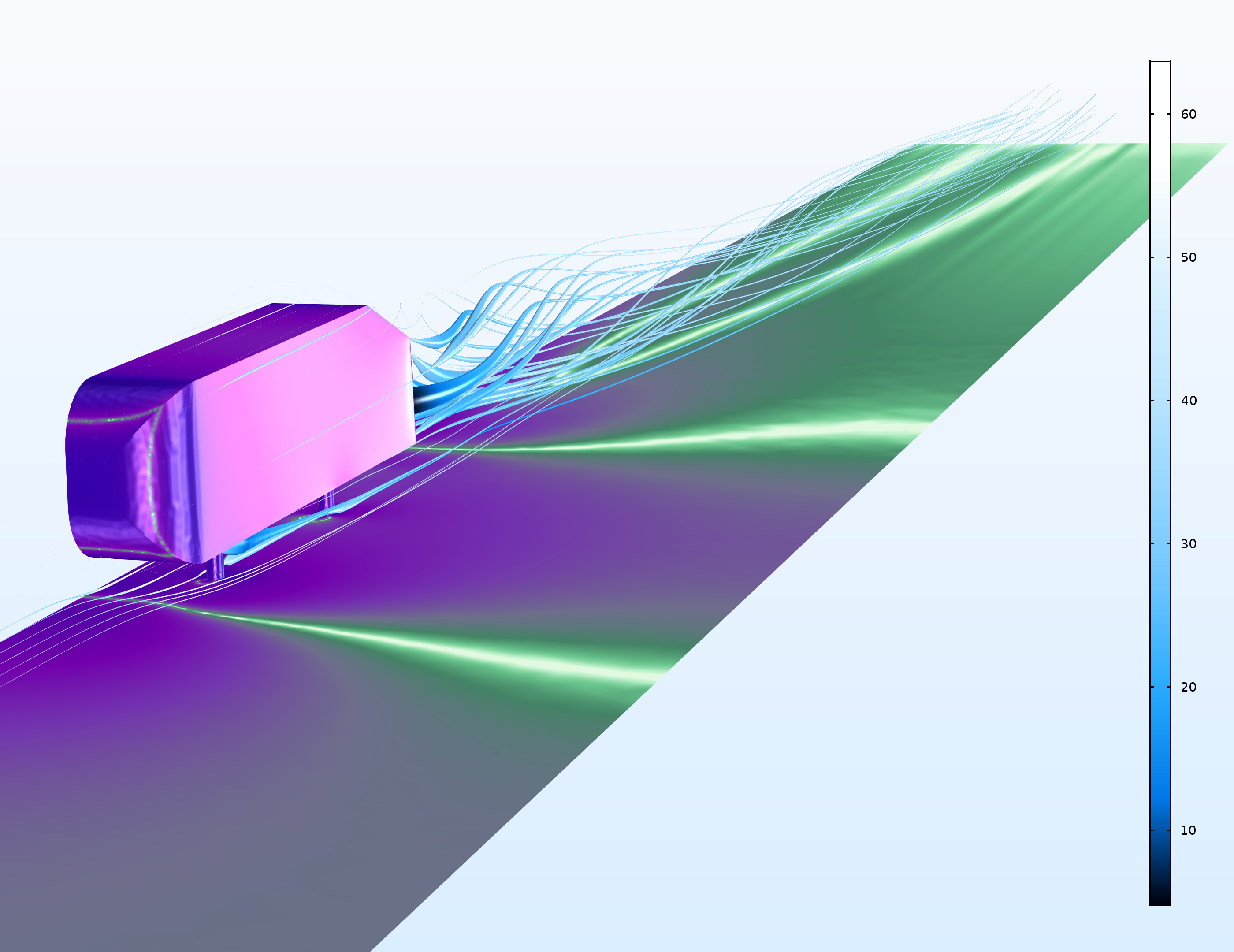 A visualization that uses the new Jupiter Aurora Borealis color table option, showing the streamline flow around a car-like Ahmed body from the Airflow Over an Ahmed Body tutorial model. The plot also shows the logarithm of the pressure field using the new Aurora Borealis color table option.