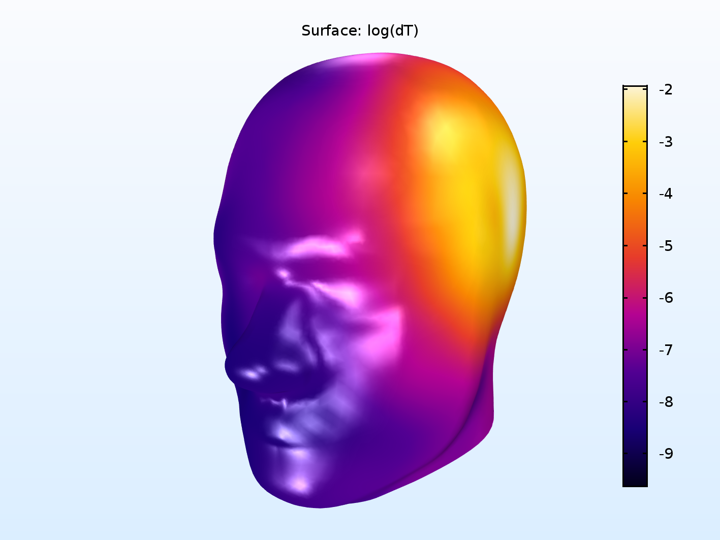 A logarithm of the change in temperature in a phantom head subjected to a cell phone's microwave radiation from the Absorbed Radiation (SAR) in the Human Brain tutorial model, visualized using the new Heat Camera color table option.
