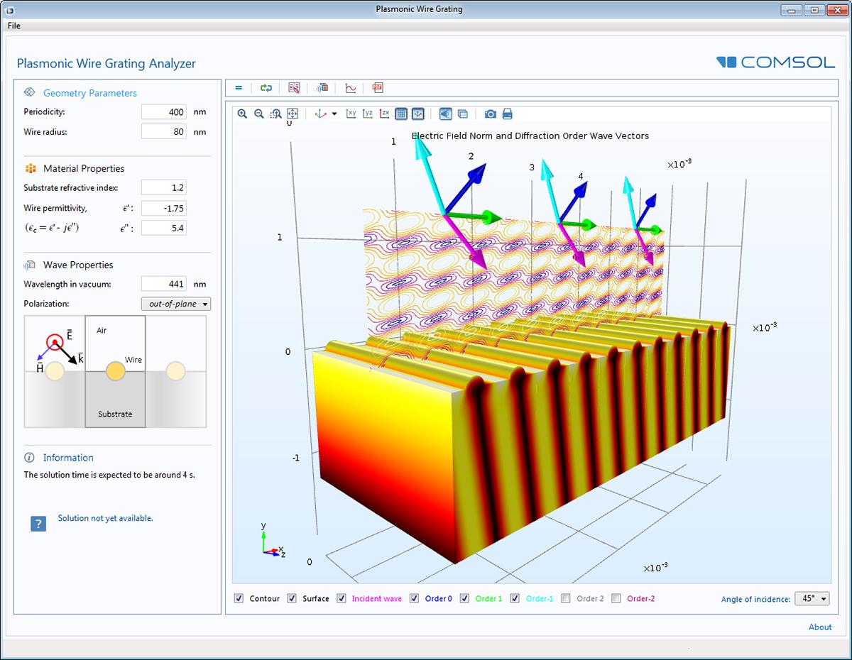 Wave Optics Module Comsol 174 5 2a Release Highlights