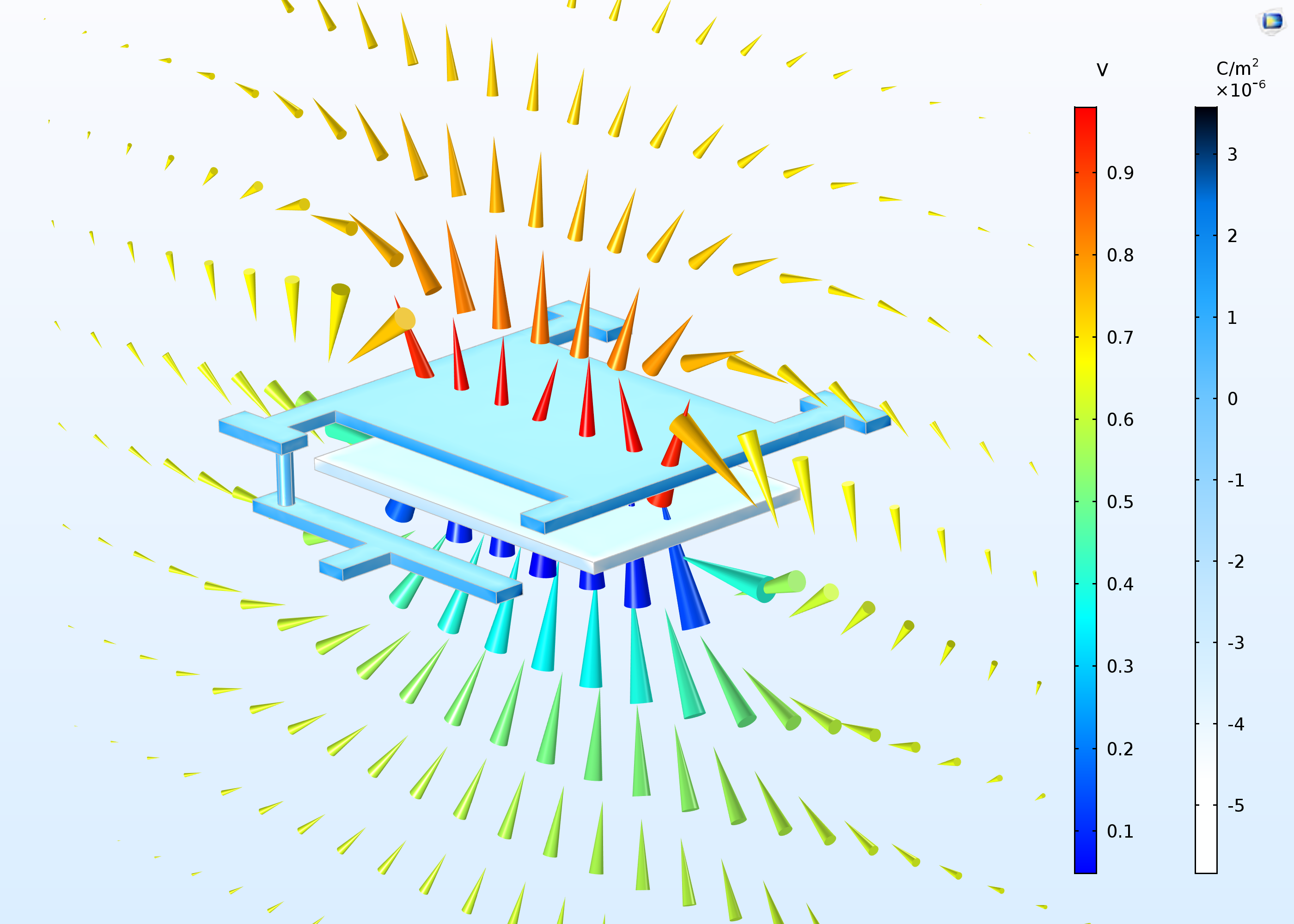 An example of a model created with boundary elements in COMSOL Multiphysics version 5.3.