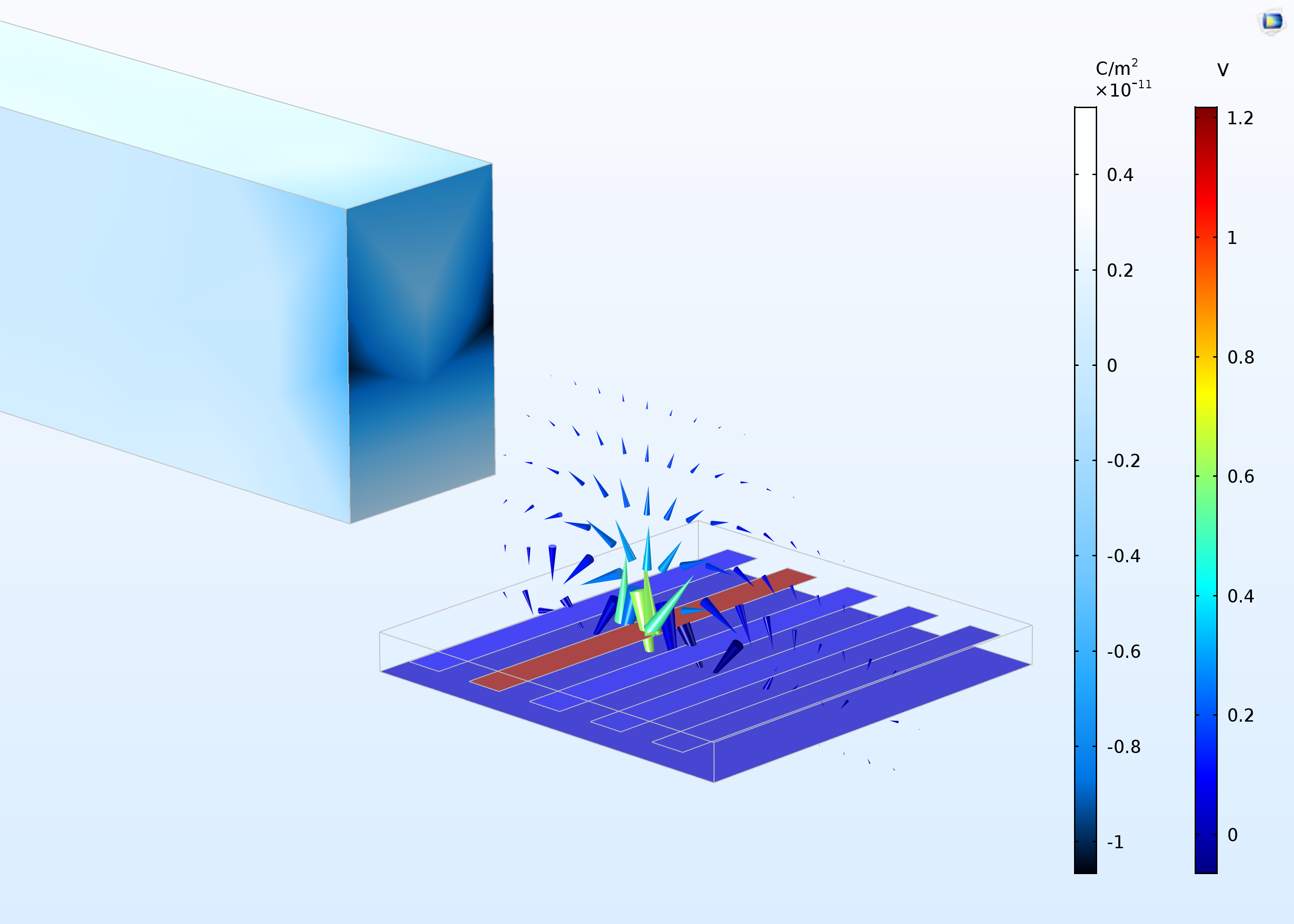 A results plot from the Capacitive Position Sensor tutorial model.