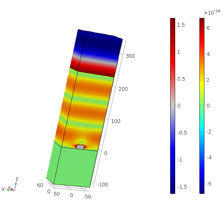 A screenshot from the Anechoic Coating tutorial model, new with COMSOL Multiphysics version 5.3.