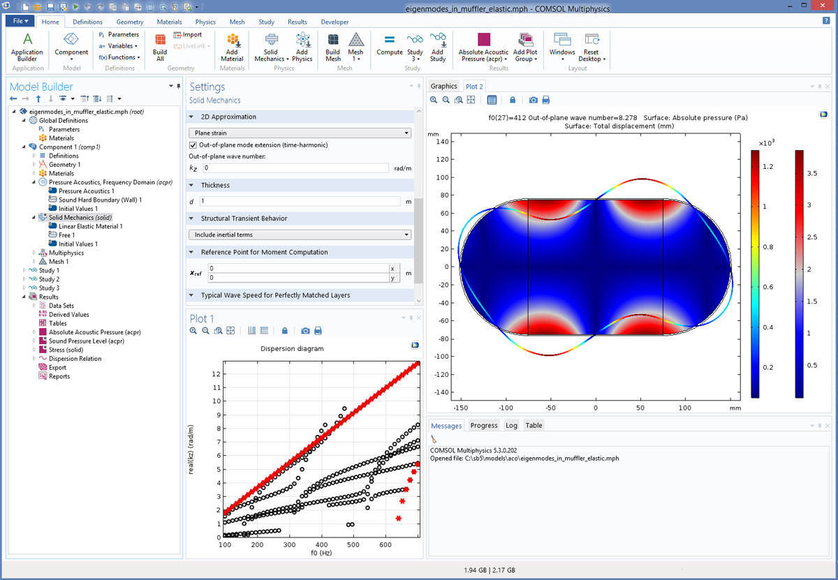 A screenshot of the COMSOL software GUI showing a model with coupled acoustic-structure physics.