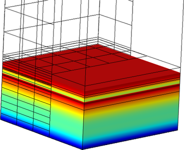A COMSOL tutorial model showing a multilayered porous material.