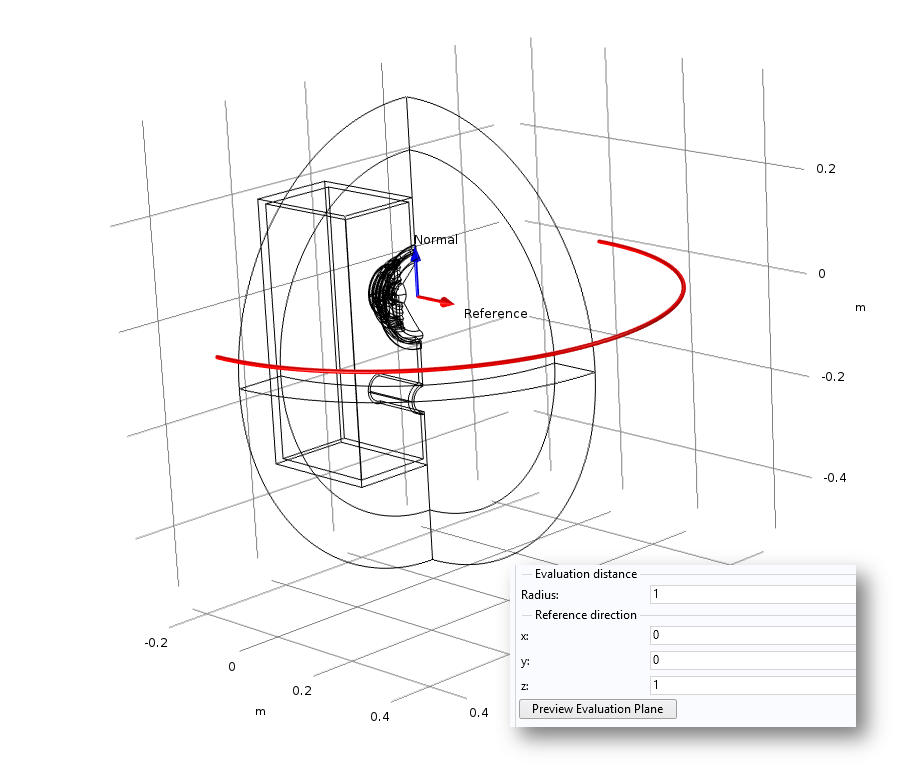 An example showing the Preview Evaluation Plane feature in a far-field plot.