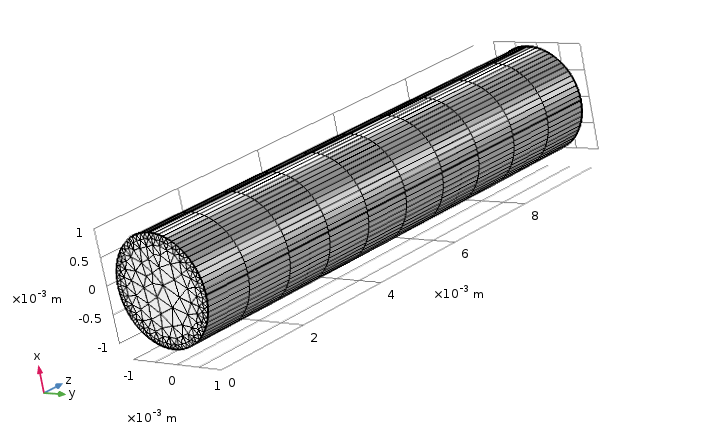 An acoustics model with a mesh that could benefit from serendipity elements.