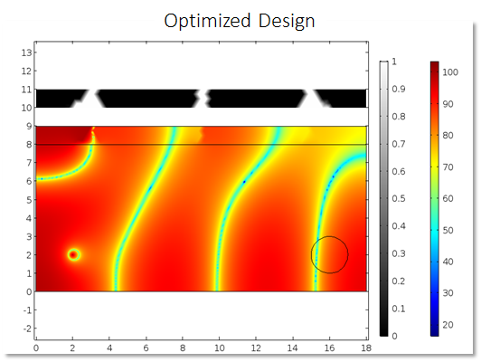 A screenshot from the Topology Optimization of Acoustic Modes in a 2D Room tutorial model.