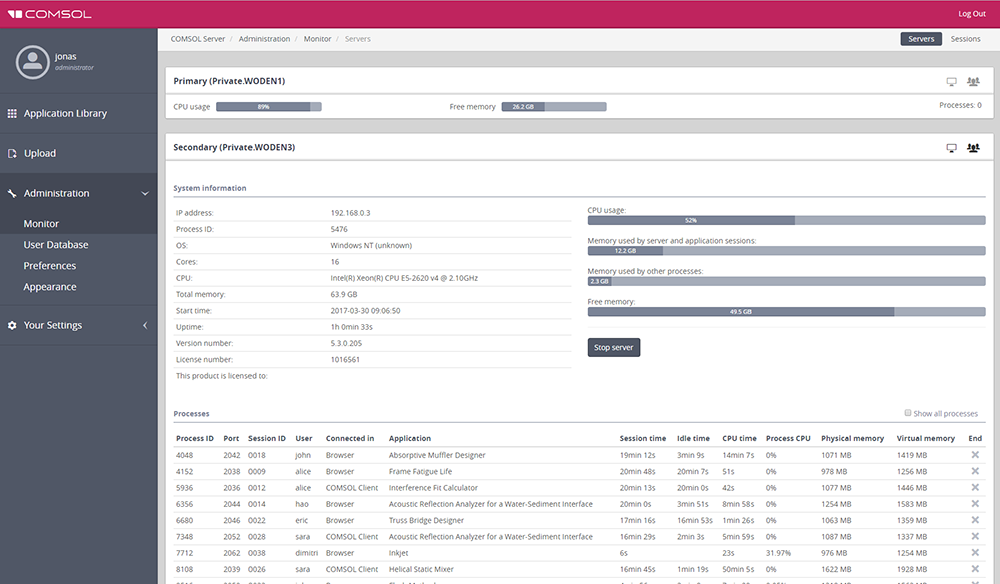 A screenshot of the Servers table on the Monitor page in COMSOL Server version 5.3.