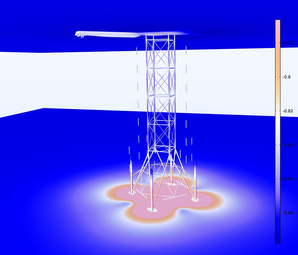 船體絕緣的船隻及石油鑽塔的模型。