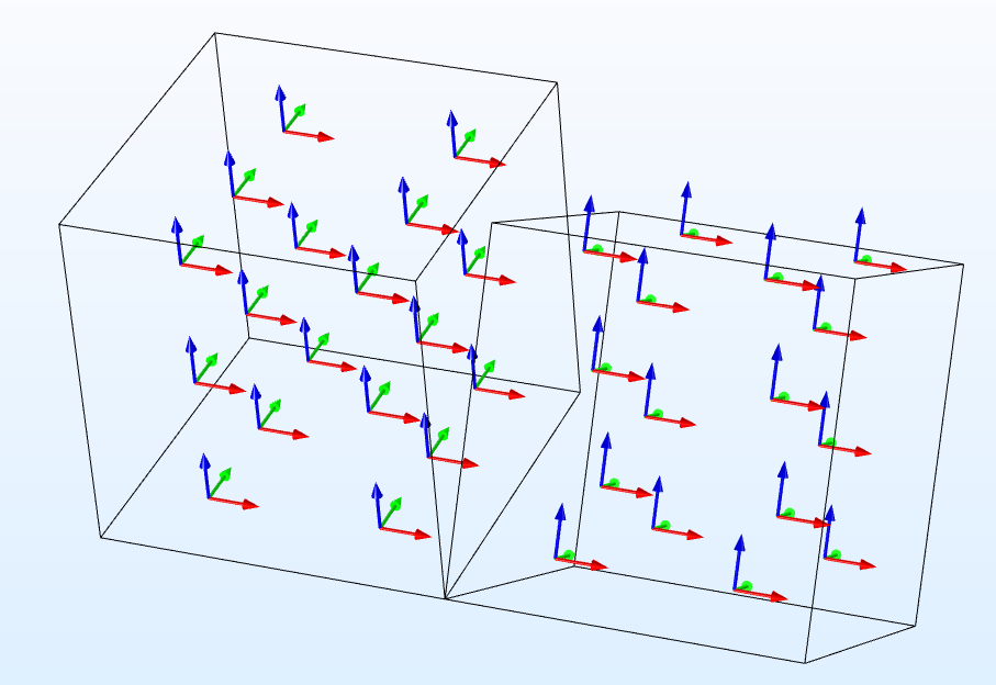 An example of using combined coordinate systems that are defined by different geometry orientations.