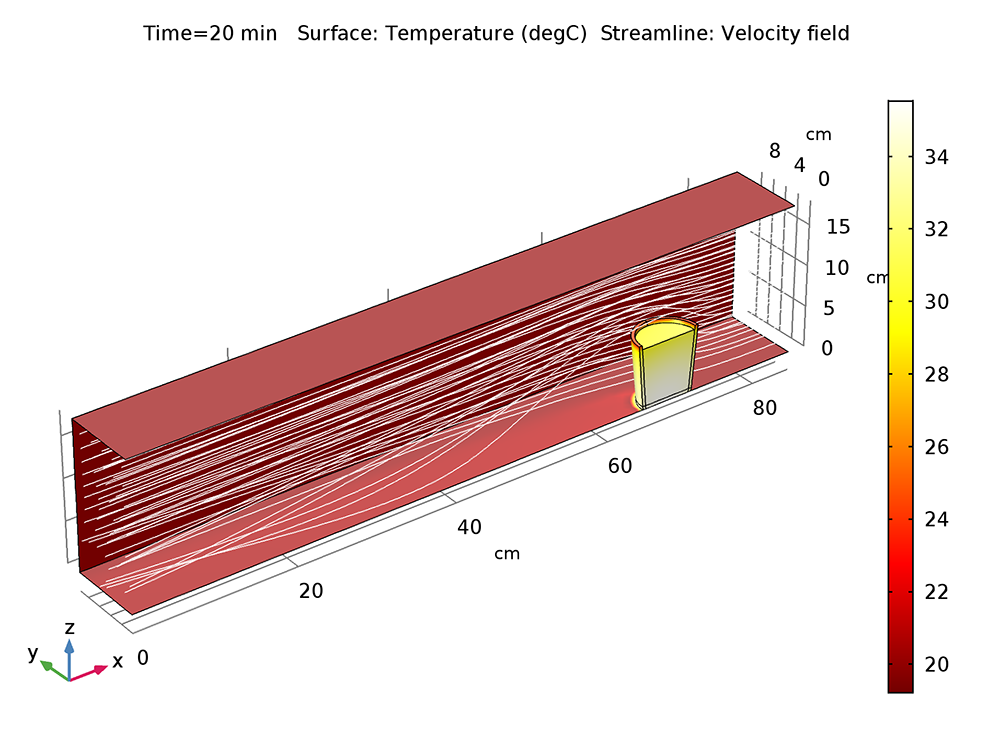 An evaporative cooling model made with the updated Heat Transfer Module.