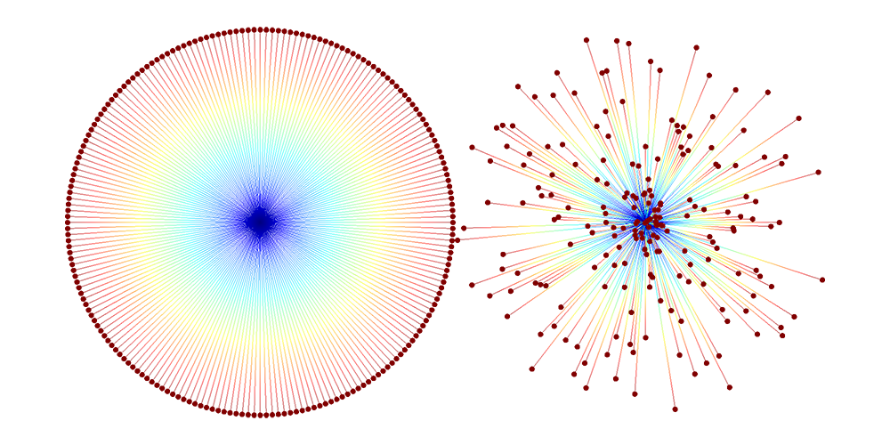 A demonstration of releasing particles with a distribution of speeds and directions.