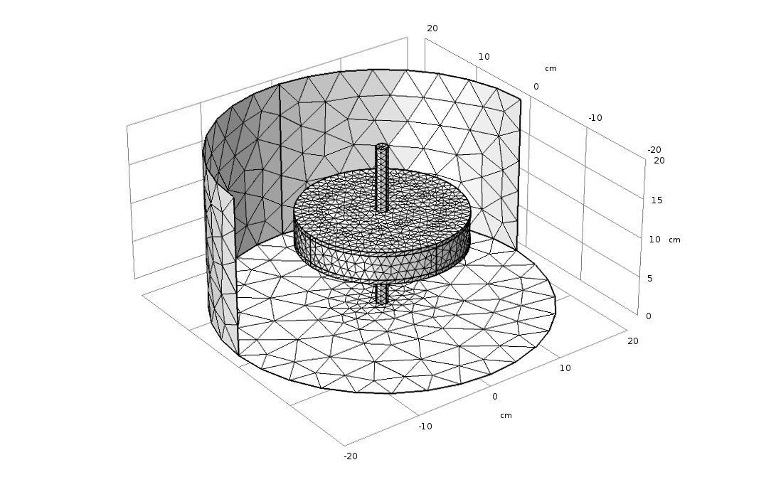 A COMSOL geometry with units shown on the axes.