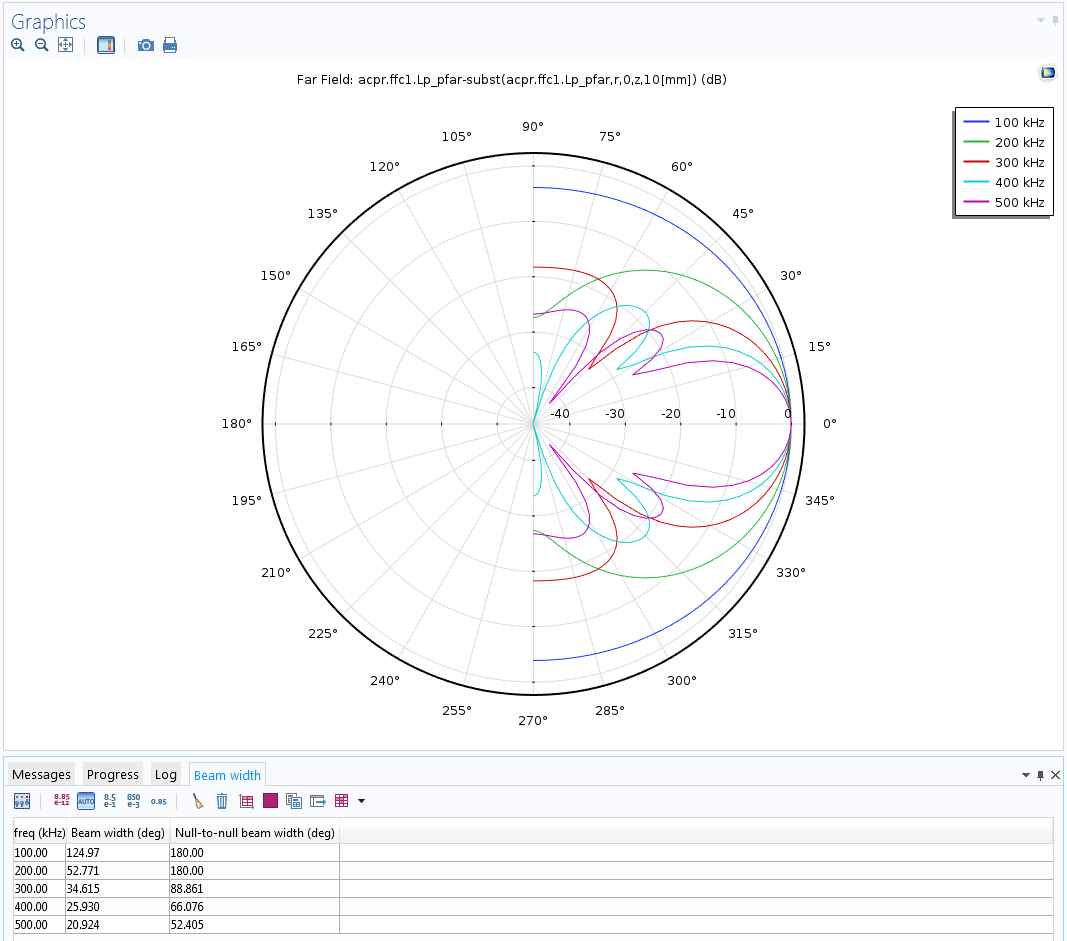 Postprocessing and Visualization - COMSOL® 5 3 Release