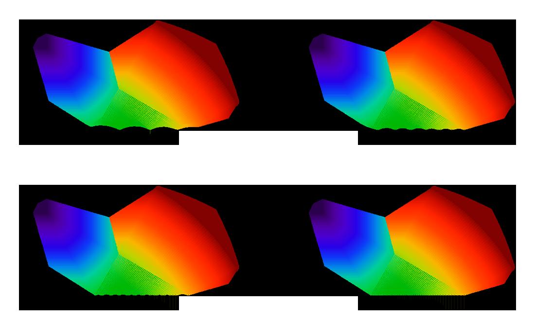 四個包含不同額外時間步數的軌跡圖。