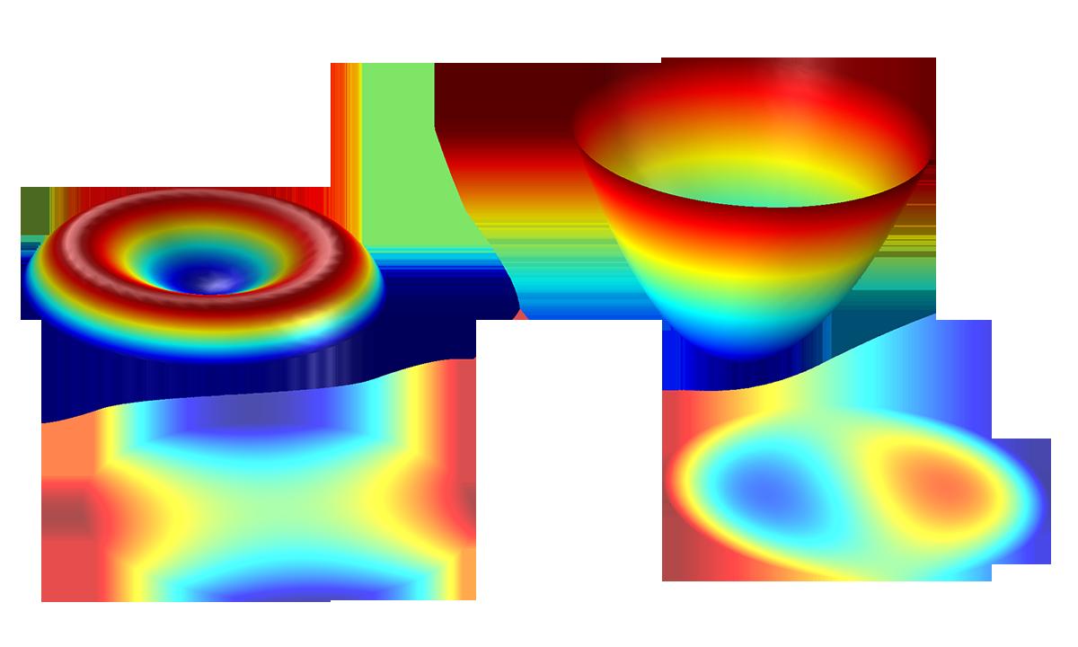 """""""射線光學模組""""中模擬的四種像差。"""