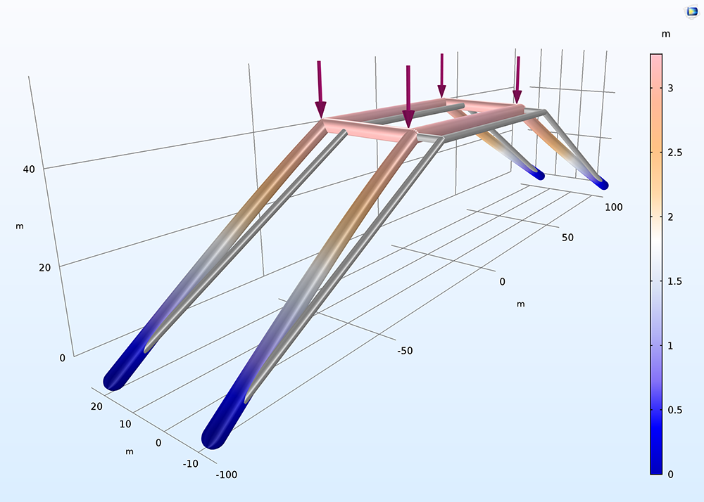 COMSOL Multiphysics 中的線性屈曲分析。