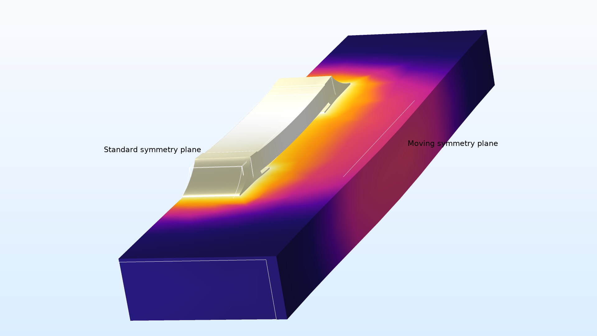 Structural Mechanics Module Updates Comsol 54 Release Highlights Circuit Wizard Standard Edition Animation Menu Window Of A Board Model With Sliding Symmetry Plane