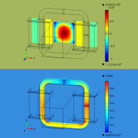 Current Transformer Design That Combines Finite Element Analysis and Electric Circuit Simulation