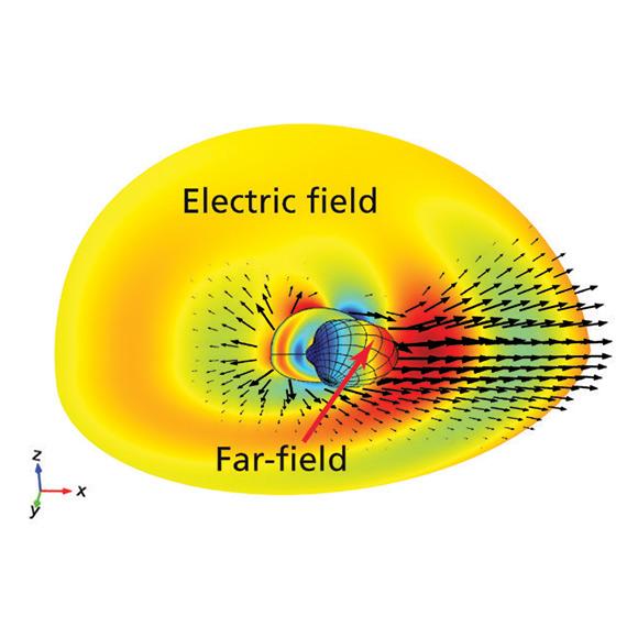 Analysis of Spiral Resonator Filters