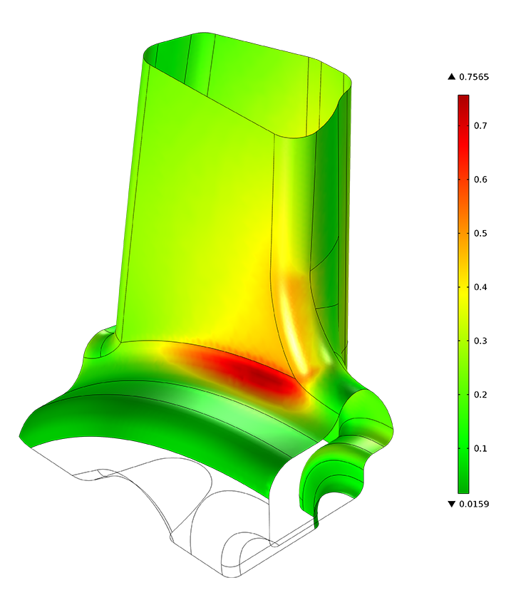 Fatigue Analysis of a Car Wheel Rim