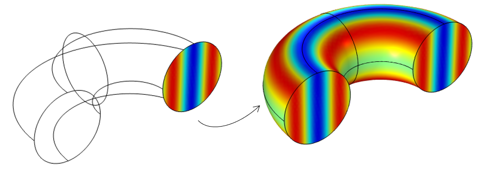 A transparent, curved cylindrical model with simulation results on one boundary, next to the same cylinder with the data mapped on all boundaries.