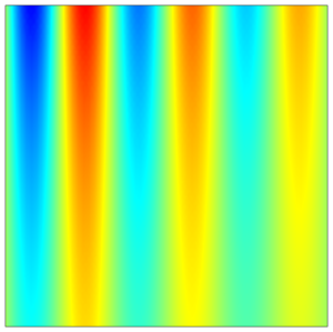 Sample data plotted on the xy-plane after undergoing the Mirror transform, plotted with a rainbow color table.