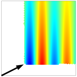 An image of sample data on the xy-plane after undergoing the Translate transform, with a black arrow in the bottom-left corner.