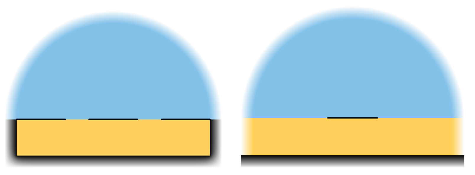 Two side-by-side illustrations showing conductors modeled as surfaces with zero thickness.