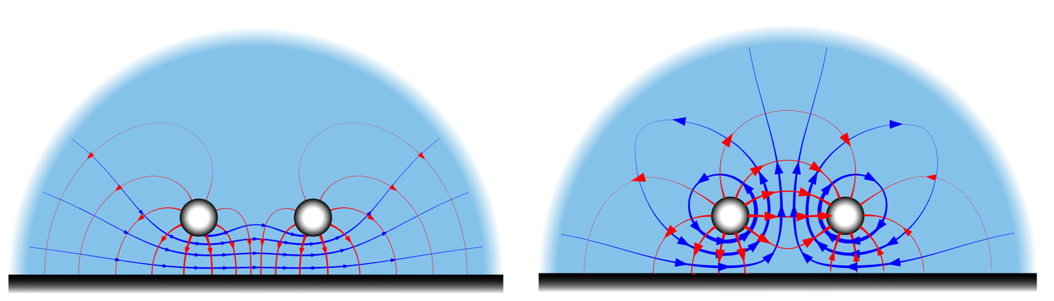 Two side-by-side illustrations showing a common mode conductor on the left and differential mode conductor on the right.