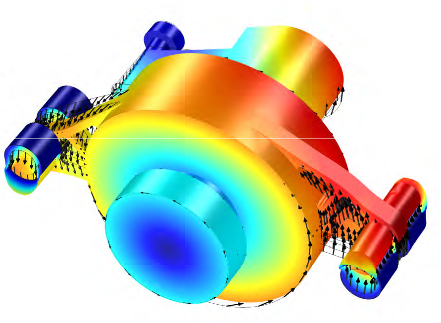 Wind turbine, COMSOL Multiphysics