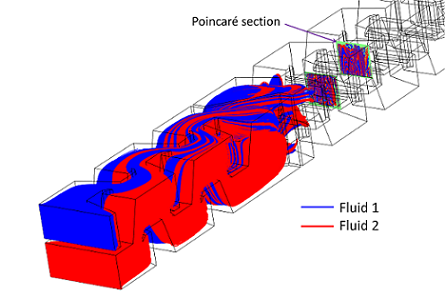 COMSOL Multiphysics, Particle Tracing Module