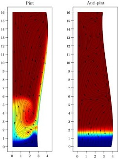 Model of bubbles in Guinness using COMSOL Multiphysics