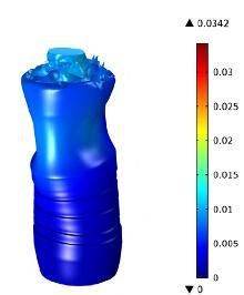 Bottled Water: Deformed bottle