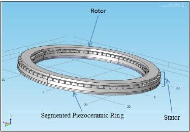 ultrasonic micro motors