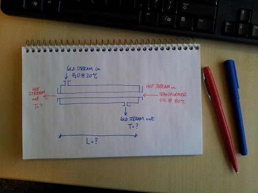 Heat exchanger sketch