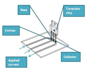 Transistor geometry