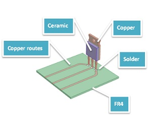 Power transistors materials
