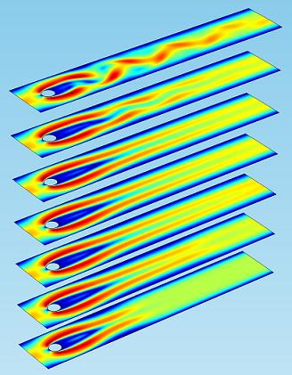 Postprocessing: time-dependent flow past a cylinder