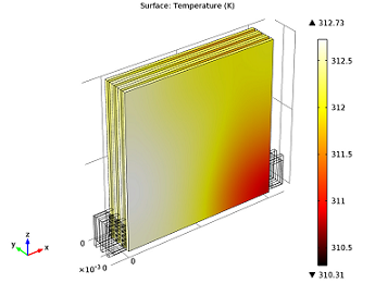 surface temperature of lithium-ion battery model