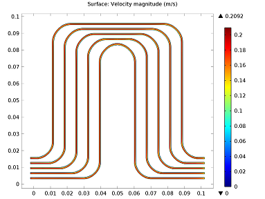 A surface plot showing the velocity magnitude in the lithium-ion battery pack cooling fins.