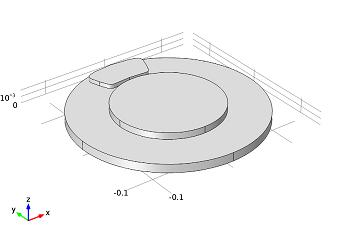 Geometry of a brake disc