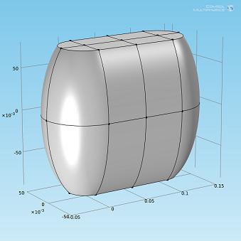 Marshmallow bag geometry